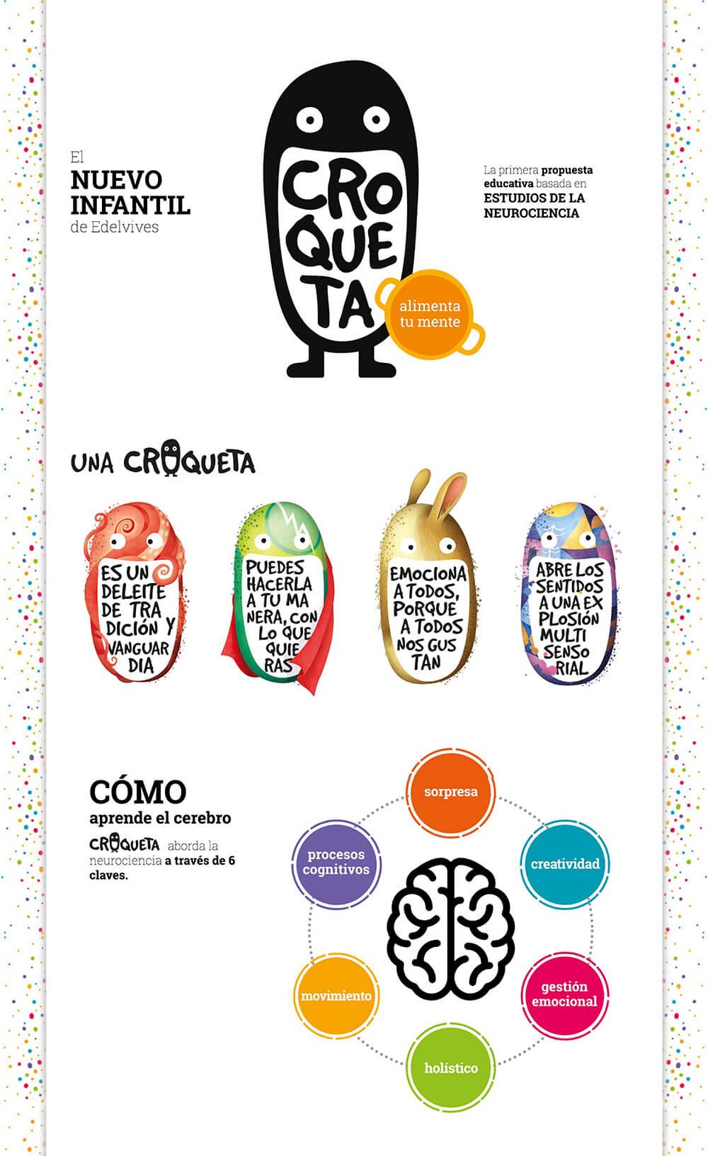 croqueta 2